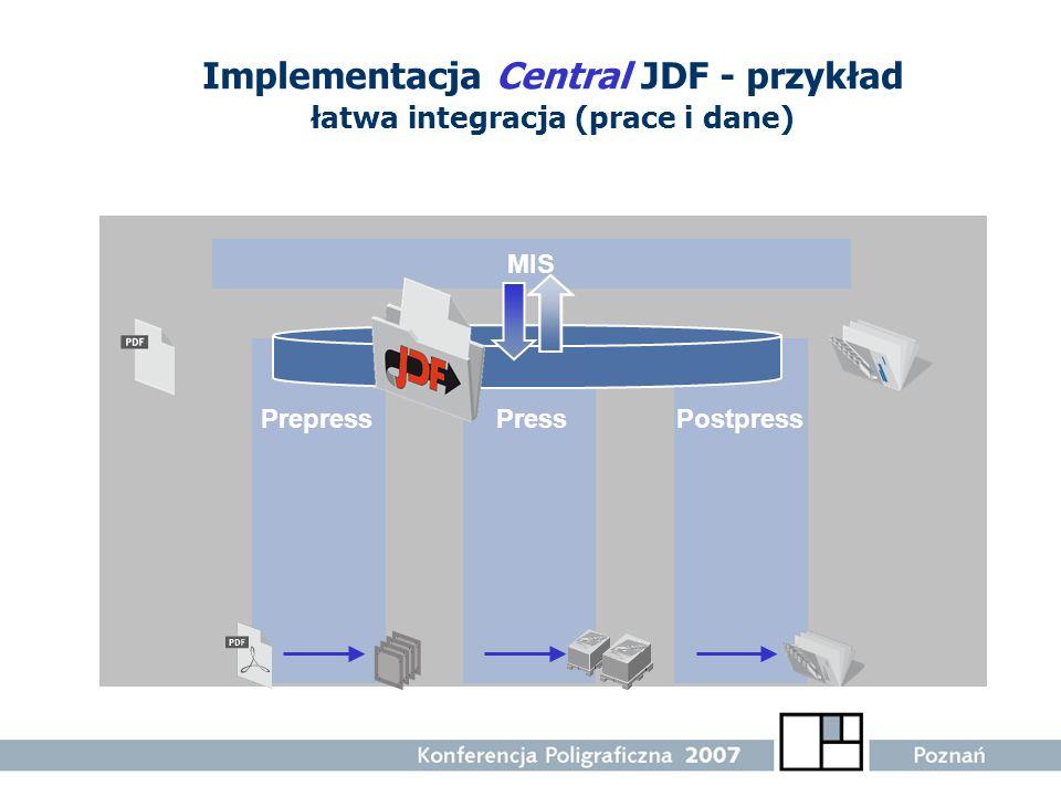 MIS Implementacja Central JDF - przykład łatwa integracja (prace i dane) PostpressPrepressPress