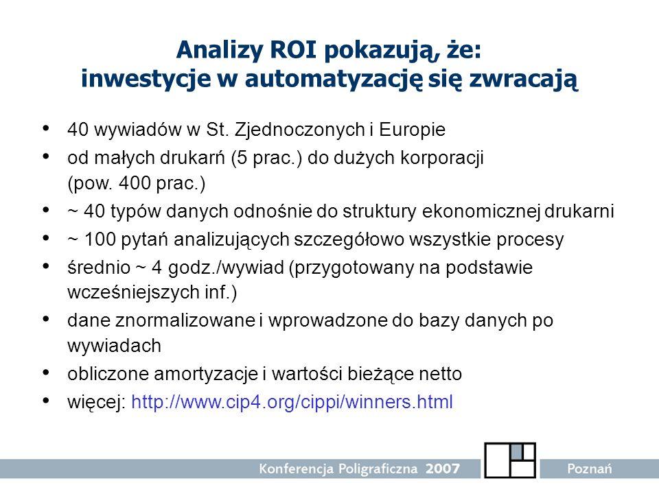 Analizy ROI pokazują, że: inwestycje w automatyzację się zwracają 40 wywiadów w St. Zjednoczonych i Europie od małych drukarń (5 prac.) do dużych korp