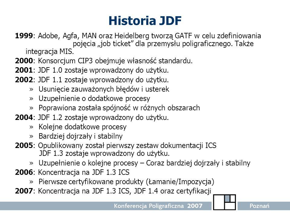 Historia JDF 1999: Adobe, Agfa, MAN oraz Heidelberg tworzą GATF w celu zdefiniowania pojęcia job ticket dla przemysłu poligraficznego. Także integracj