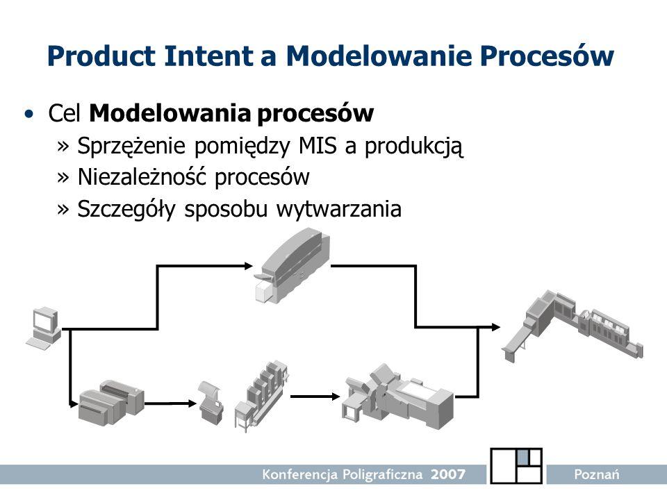Cel Modelowania procesów »Sprzężenie pomiędzy MIS a produkcją »Niezależność procesów »Szczegóły sposobu wytwarzania Product Intent a Modelowanie Proce