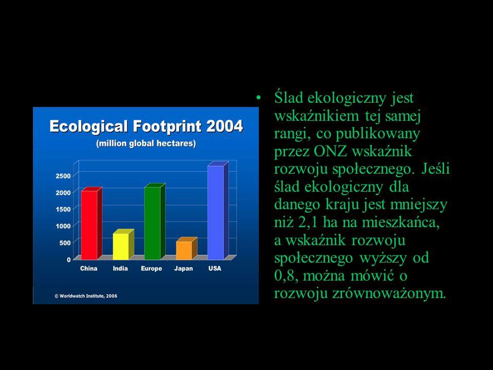 Ślad ekologiczny jest wskaźnikiem tej samej rangi, co publikowany przez ONZ wskaźnik rozwoju społecznego. Jeśli ślad ekologiczny dla danego kraju jest
