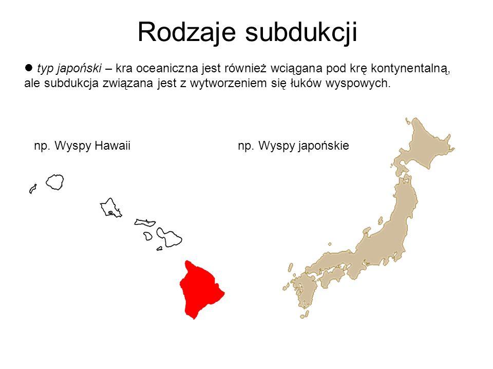 Rodzaje subdukcji typ japoński – kra oceaniczna jest również wciągana pod krę kontynentalną, ale subdukcja związana jest z wytworzeniem się łuków wysp