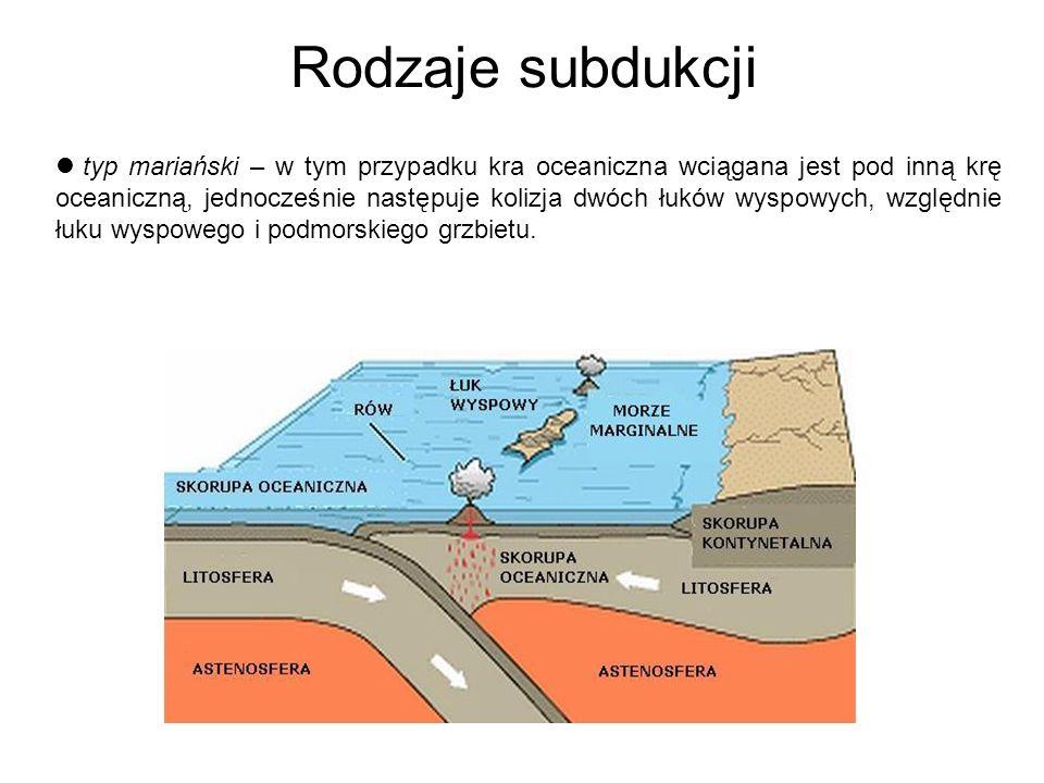Rodzaje subdukcji typ mariański – w tym przypadku kra oceaniczna wciągana jest pod inną krę oceaniczną, jednocześnie następuje kolizja dwóch łuków wys