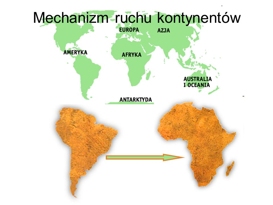 Mechanizm ruchu kontynentów