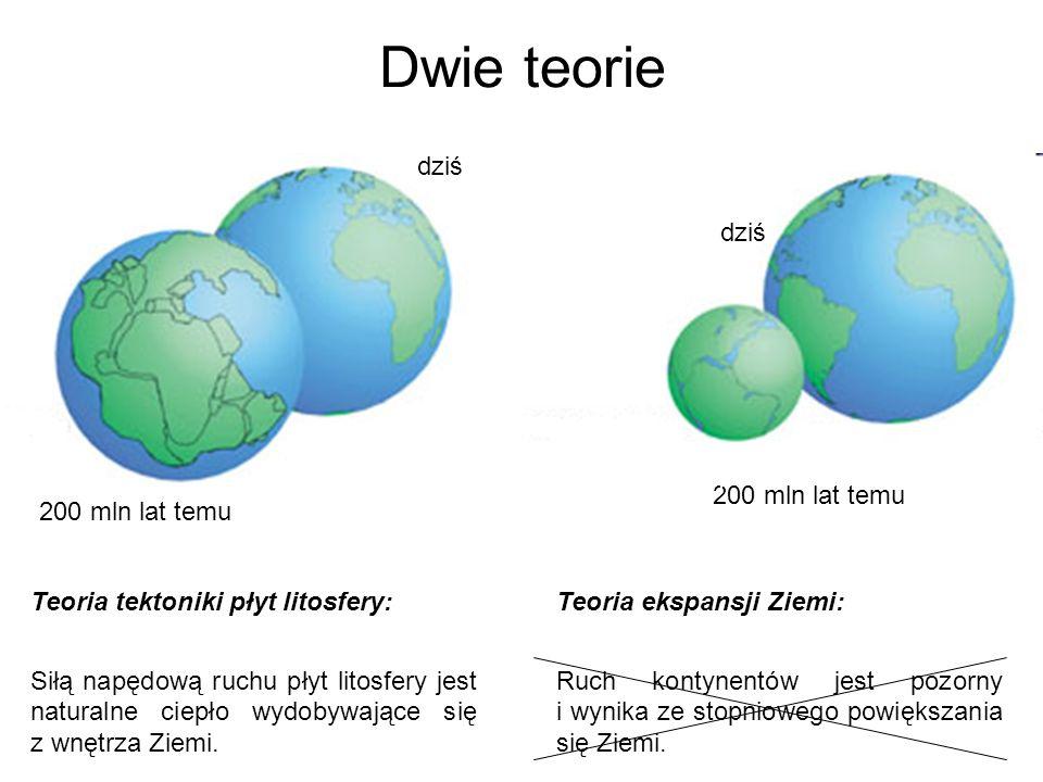 Dwie teorie 200 mln lat temu dziś 200 mln lat temu dziś Teoria tektoniki płyt litosfery: Siłą napędową ruchu płyt litosfery jest naturalne ciepło wydo