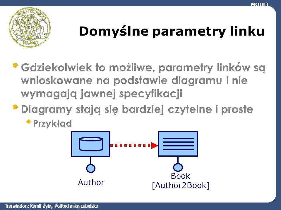 Domyślne parametry linku Author Book [Author2Book] Gdziekolwiek to możliwe, parametry linków są wnioskowane na podstawie diagramu i nie wymagają jawne