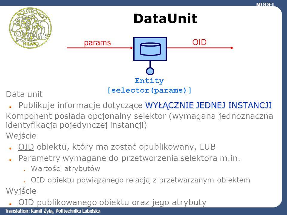 DataUnit Data unit WYŁĄCZNIE JEDNEJ INSTANCJI Publikuje informacje dotyczące WYŁĄCZNIE JEDNEJ INSTANCJI Komponent posiada opcjonalny selektor (wymagan