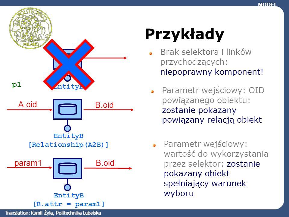 Przykłady Brak selektora i linków przychodzących: niepoprawny komponent! Parametr wejściowy: OID powiązanego obiektu: zostanie pokazany powiązany rela