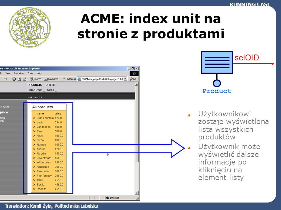 ACME: index unit na stronie z produktami Użytkownikowi zostaje wyświetlona lista wszystkich produktów Użytkownik może wyświetlić dalsze informacje po