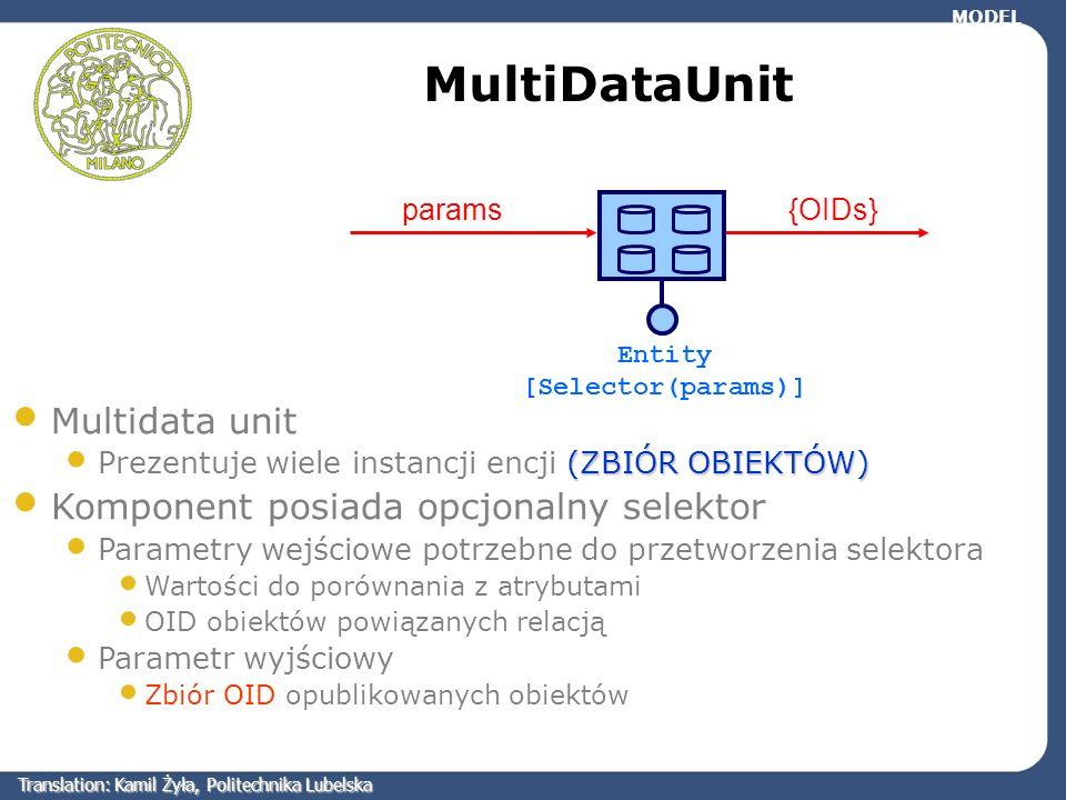 MultiDataUnit MODEL Multidata unit (ZBIÓR OBIEKTÓW) Prezentuje wiele instancji encji (ZBIÓR OBIEKTÓW) Komponent posiada opcjonalny selektor Parametry