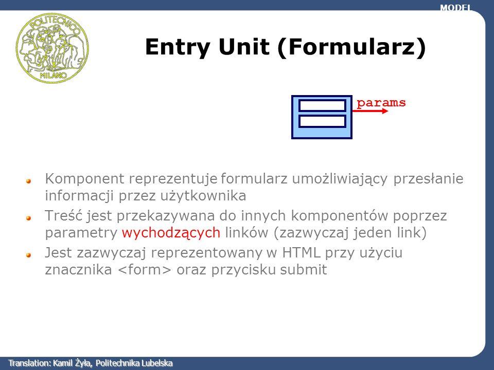 Entry Unit (Formularz) Komponent reprezentuje formularz umożliwiający przesłanie informacji przez użytkownika Treść jest przekazywana do innych kompon