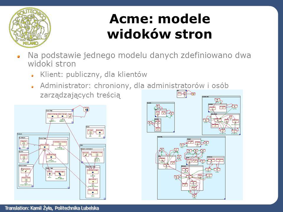 Acme: modele widoków stron Na podstawie jednego modelu danych zdefiniowano dwa widoki stron Klient: publiczny, dla klientów Administrator: chroniony,