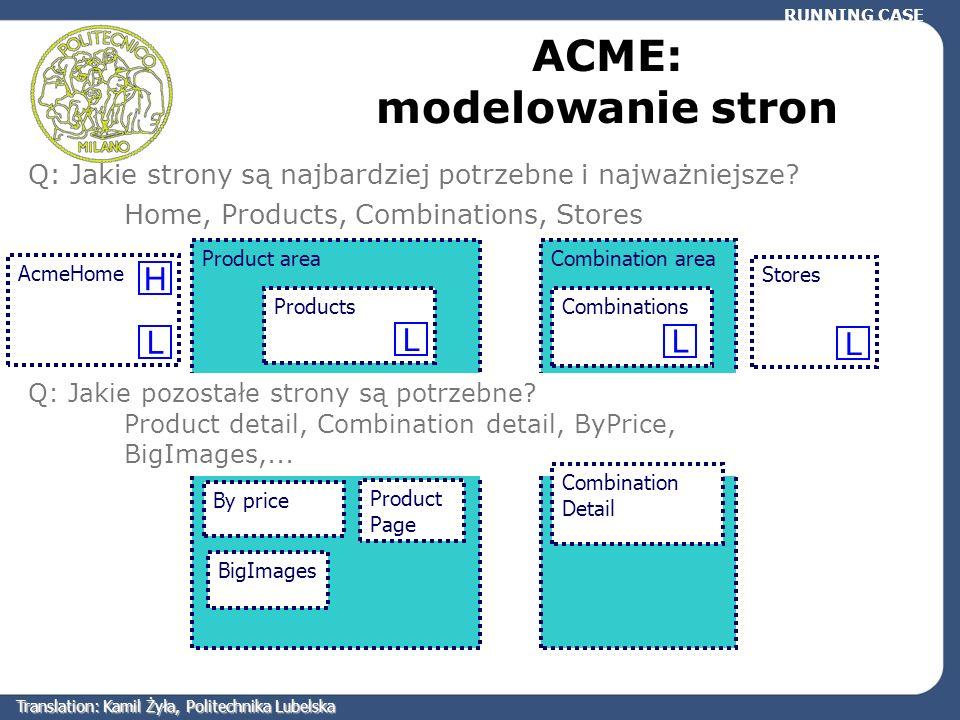 Combination areaProduct area ACME: modelowanie stron Q: Jakie strony są najbardziej potrzebne i najważniejsze? Home, Products, Combinations, Stores Ac