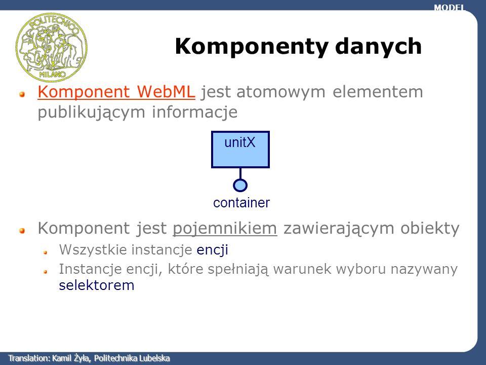 Komponenty danych Komponent WebML jest atomowym elementem publikującym informacje Komponent jest pojemnikiem zawierającym obiekty Wszystkie instancje