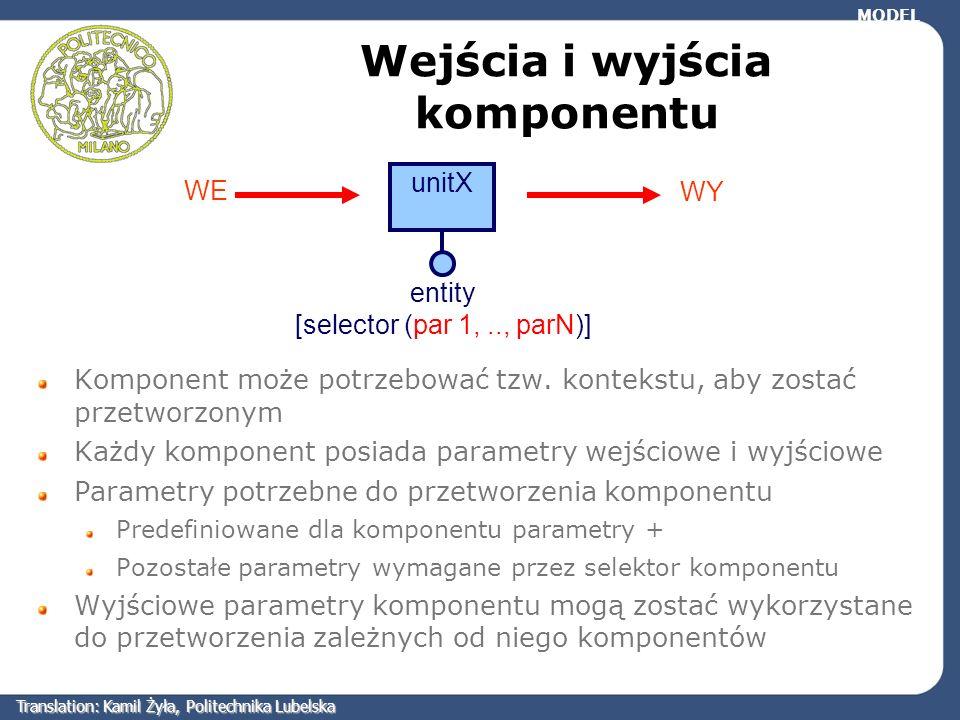 Wejścia i wyjścia komponentu Komponent może potrzebować tzw. kontekstu, aby zostać przetworzonym Każdy komponent posiada parametry wejściowe i wyjścio