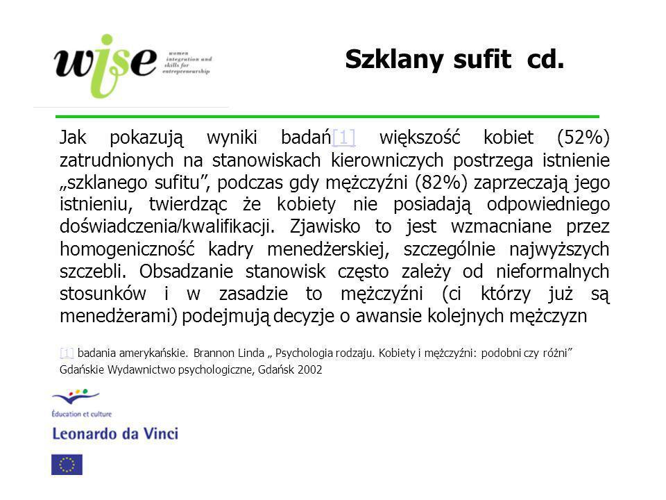 Szklany sufit cd. Jak pokazują wyniki badań[1] większość kobiet (52%) zatrudnionych na stanowiskach kierowniczych postrzega istnienie szklanego sufitu
