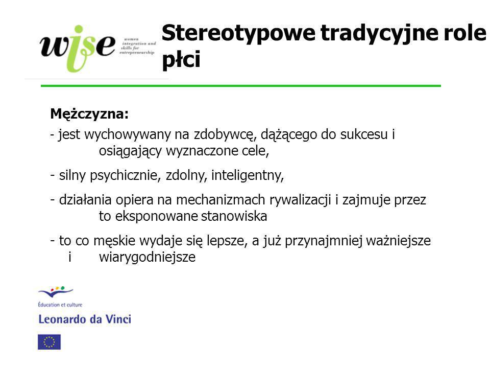 Stereotypowe tradycyjne role płci Mężczyzna: - jest wychowywany na zdobywcę, dążącego do sukcesu i osiągający wyznaczone cele, - silny psychicznie, zd