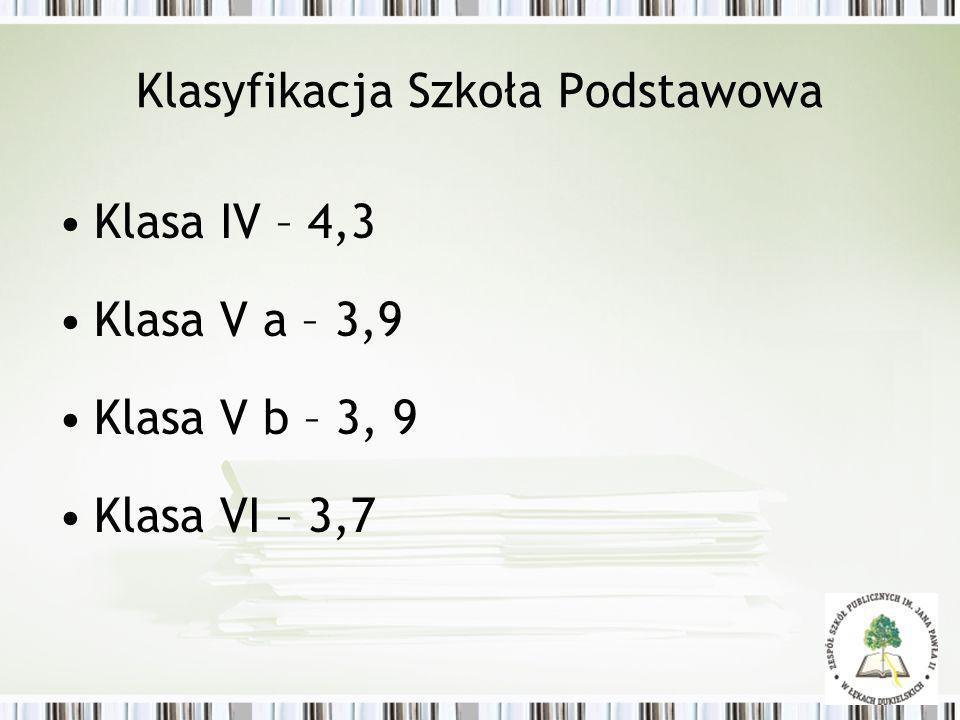 Klasyfikacja Szkoła Podstawowa Klasa IV – 4,3 Klasa V a – 3,9 Klasa V b – 3, 9 Klasa VI – 3,7