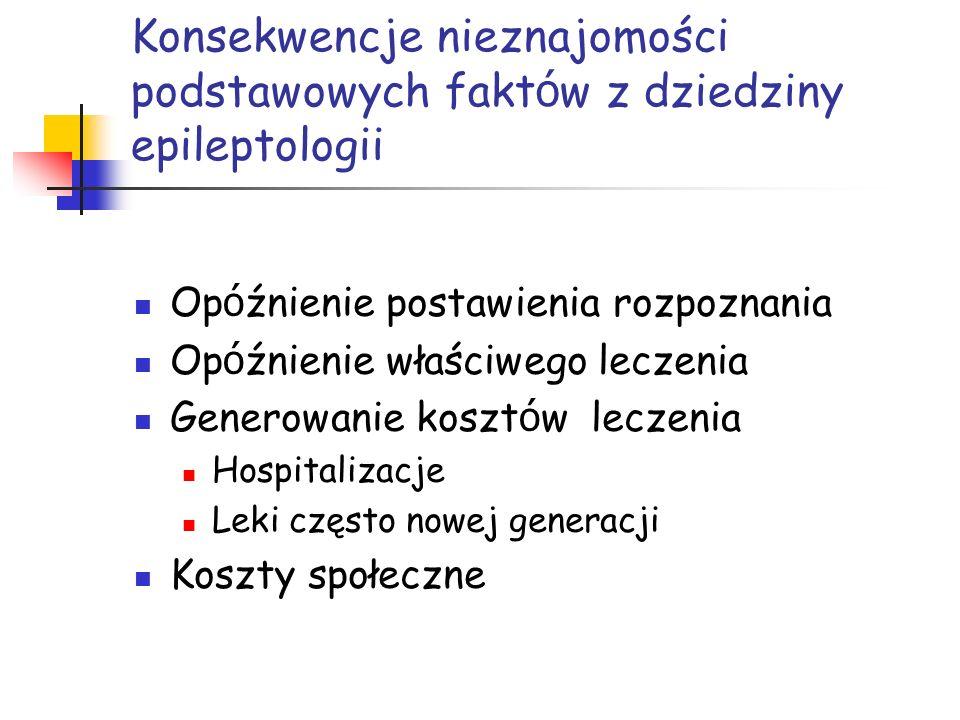 Koszty W Europie 6 mln ludzi choruje na padaczkę Całkowite europejskie koszty związane z padaczką wynoszą 15,5 bilionów Koszt pośredni 8,6 biliona Koszty bezpośrednie 2,8 biliona Opieka ambulatoryjna 1,3 biliona Bezpośredni koszt niemedyczny 4,2 biliona Koszt leków 400 milionów EUCARE, 2003, Pugliatti i wsp., 2007