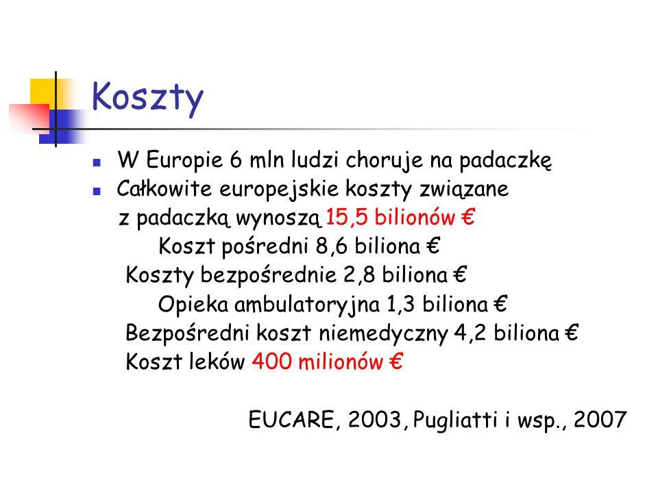 Koszty Średni koszt pacjenta z padaczką w Polsce 2931.2 PPP (Majkowski, Majkowska, w druku) Średni koszt w UE (dla 25 plus Islandia, Norwegia i Szwajcaria) 5352 PPP, Szwajcaria 9260 PPP (Andlin-Sobocki et al., 2005)