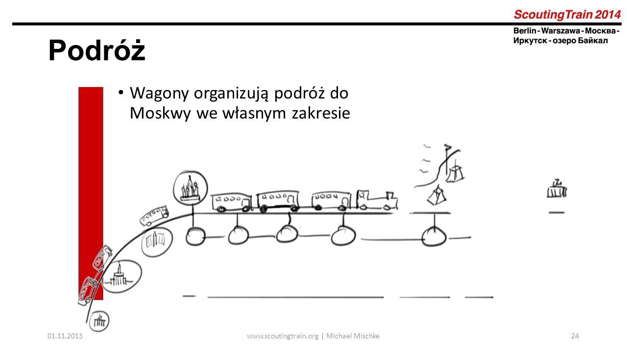 01.11.2013www.scoutingtrain.org | Michael Mischke24 Podróż Wagony organizują podróż do Moskwy we własnym zakresie