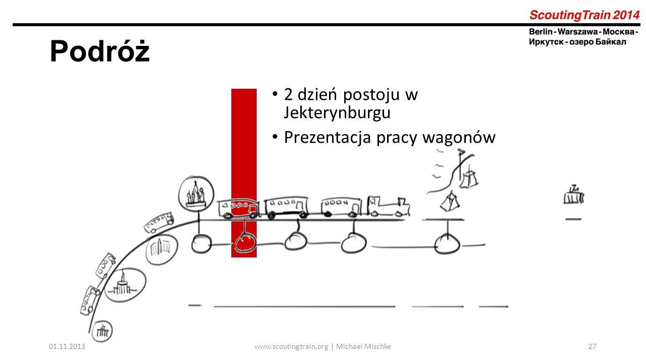 01.11.2013www.scoutingtrain.org | Michael Mischke27 Podróż 2 dzień postoju w Jekterynburgu Prezentacja pracy wagonów