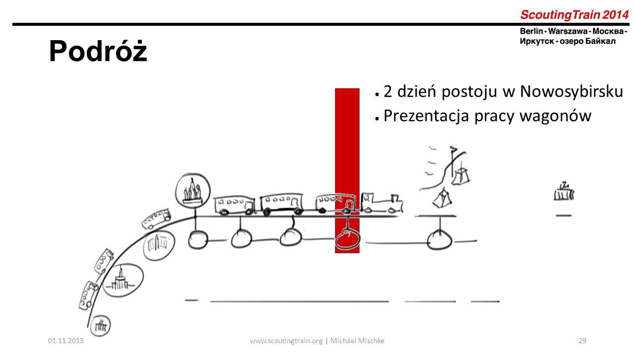 01.11.2013www.scoutingtrain.org | Michael Mischke29 Podróż 2 dzień postoju w Nowosybirsku Prezentacja pracy wagonów