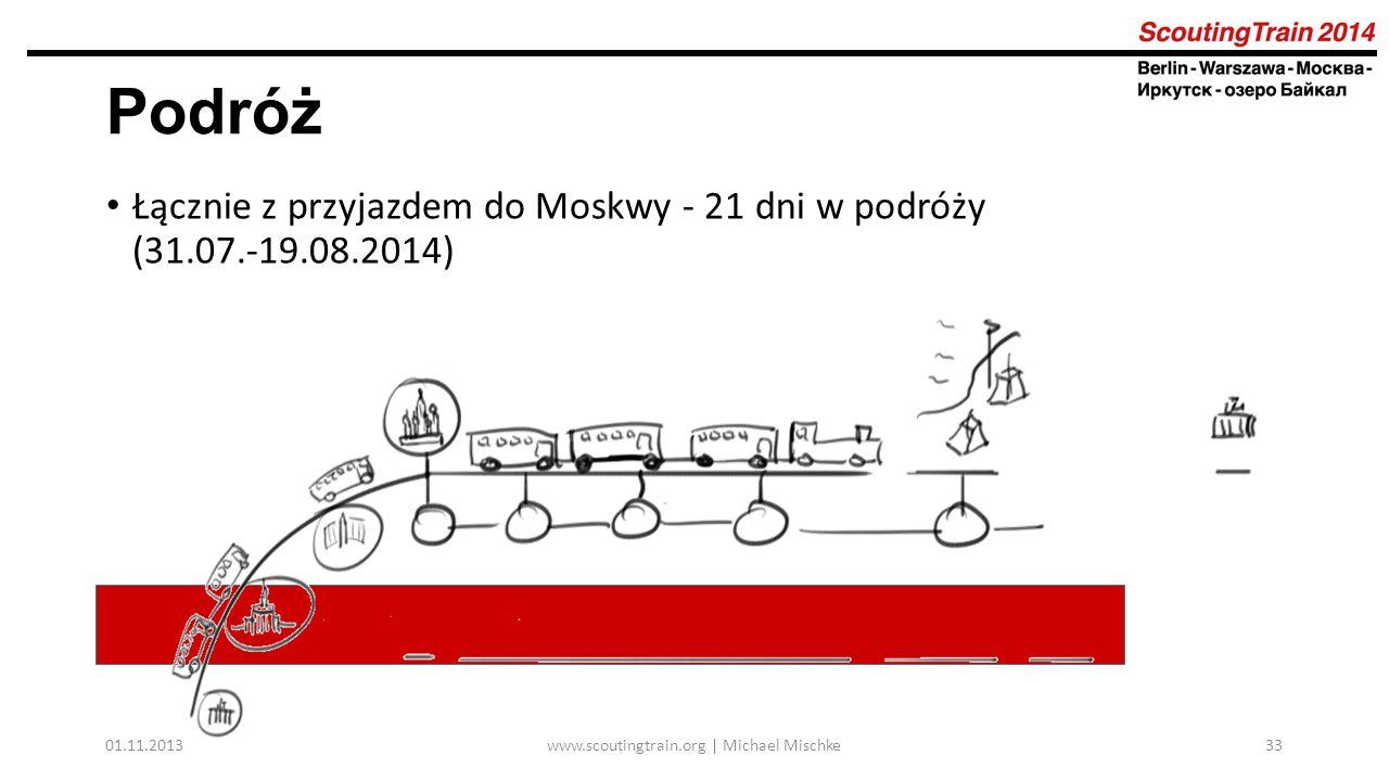 01.11.2013www.scoutingtrain.org | Michael Mischke33 Podróż Łącznie z przyjazdem do Moskwy - 21 dni w podróży (31.07.-19.08.2014)