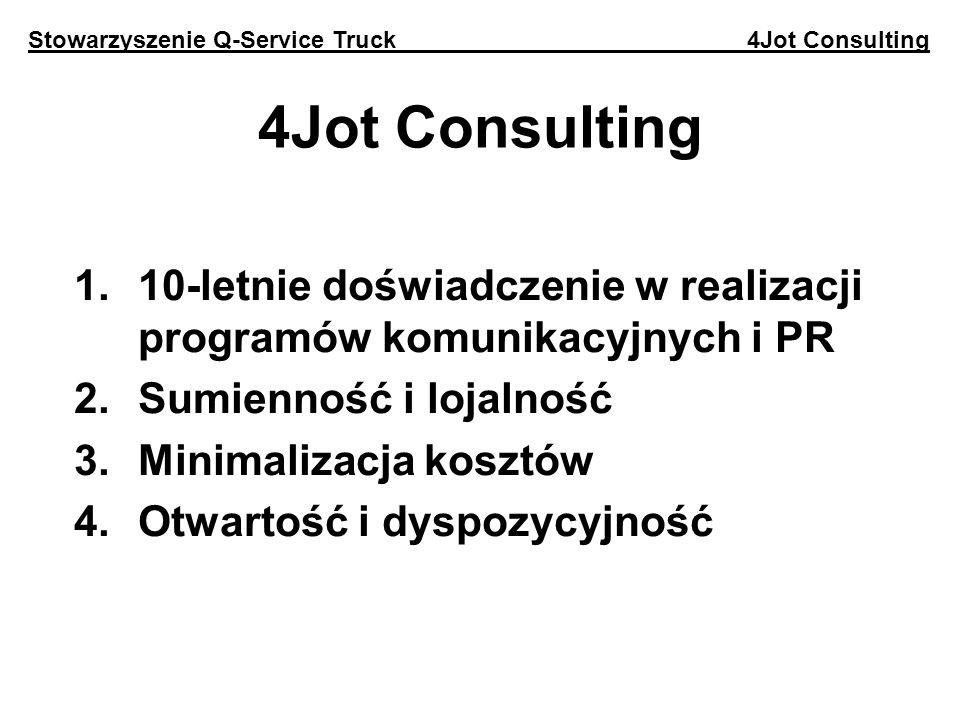 4Jot Consulting 1.10-letnie doświadczenie w realizacji programów komunikacyjnych i PR 2.Sumienność i lojalność 3.Minimalizacja kosztów 4.Otwartość i dyspozycyjność Stowarzyszenie Q-Service Truck 4Jot Consulting