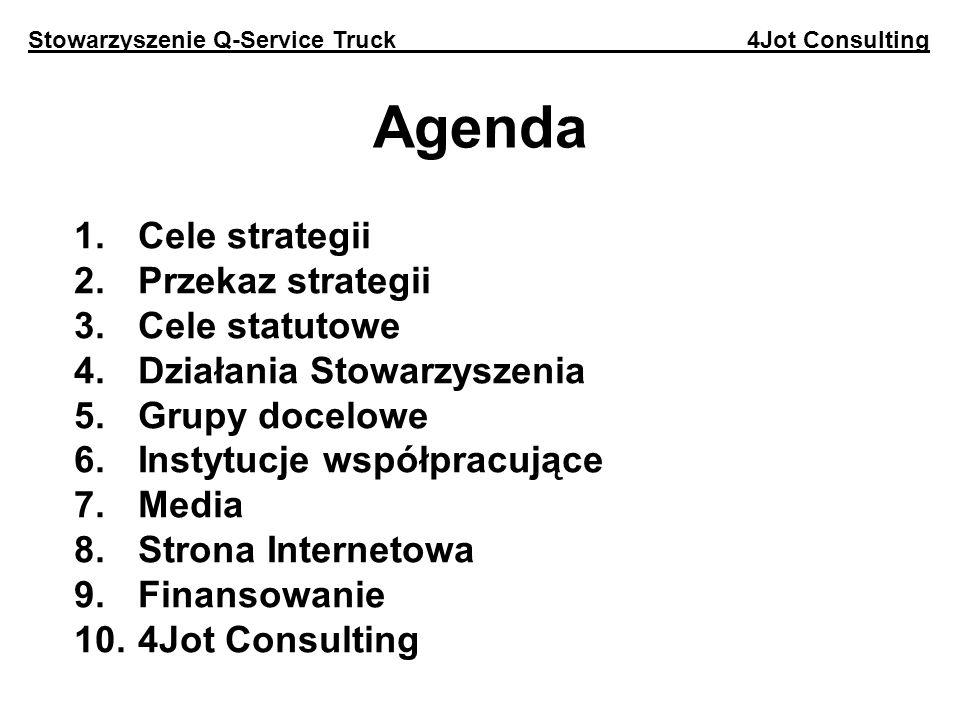 Finansowanie 1.Sponsorzy, partnerzy 2.Programy unijne (Program Operacyjny Infrastruktura i Środowisko 2007-2013) 3.Członkowie 4.Działalność gospodarcza Stowarzyszenie Q-Service Truck 4Jot Consulting