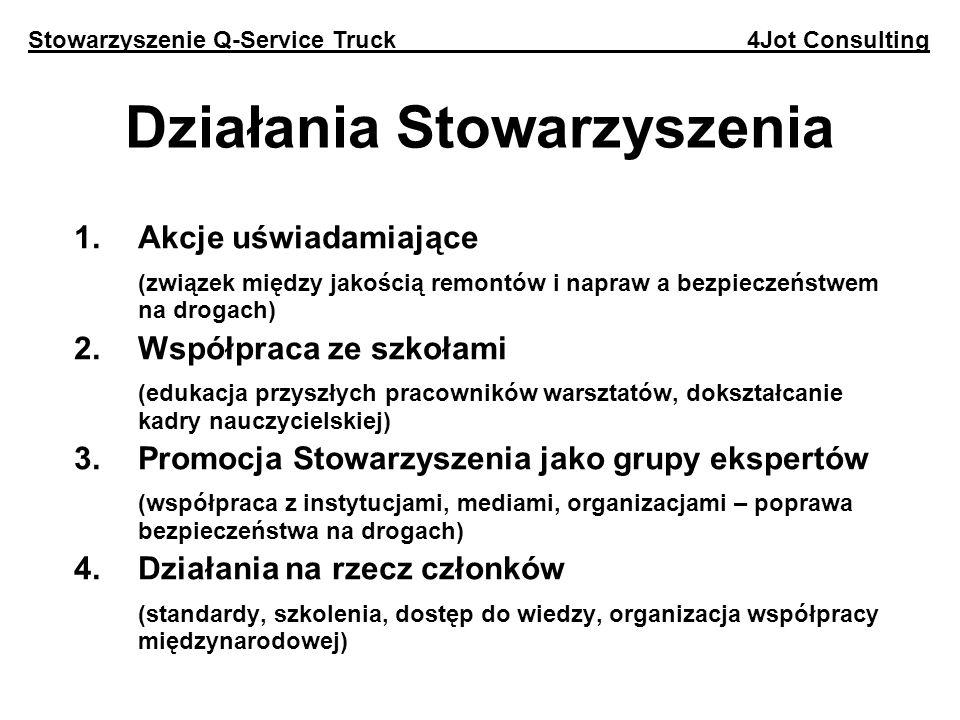 Grupy docelowe 1.Przewoźnicy i ich organizacje 2.Instytucje, organizacje działające na rzecz bezpieczeństwa na drogach 3.Użytkownicy dróg 4.Opinia publiczna 5.Media (jako pośrednik w działaniach komunikacyjnych) Stowarzyszenie Q-Service Truck 4Jot Consulting
