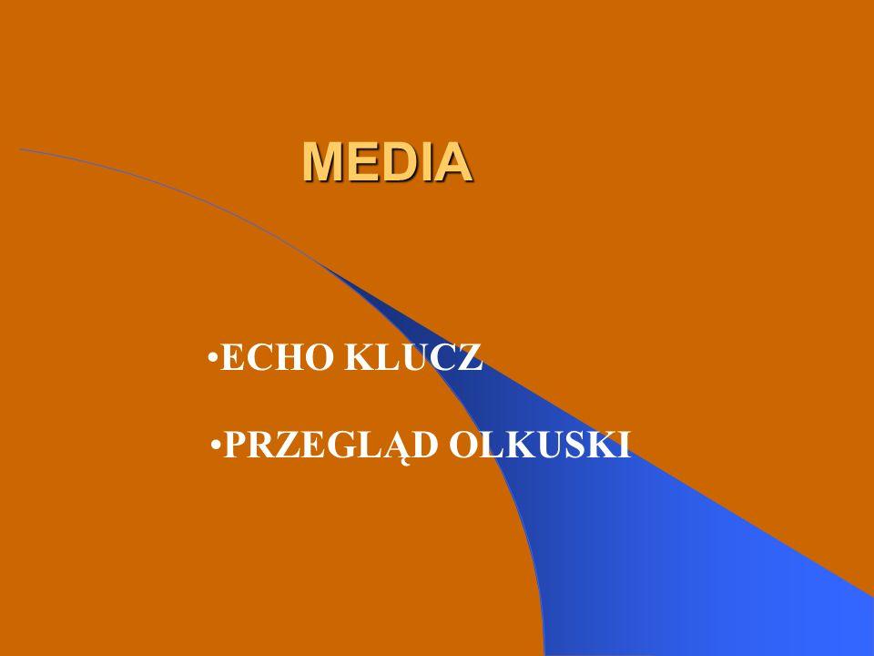MEDIA ECHO KLUCZ PRZEGLĄD OLKUSKI