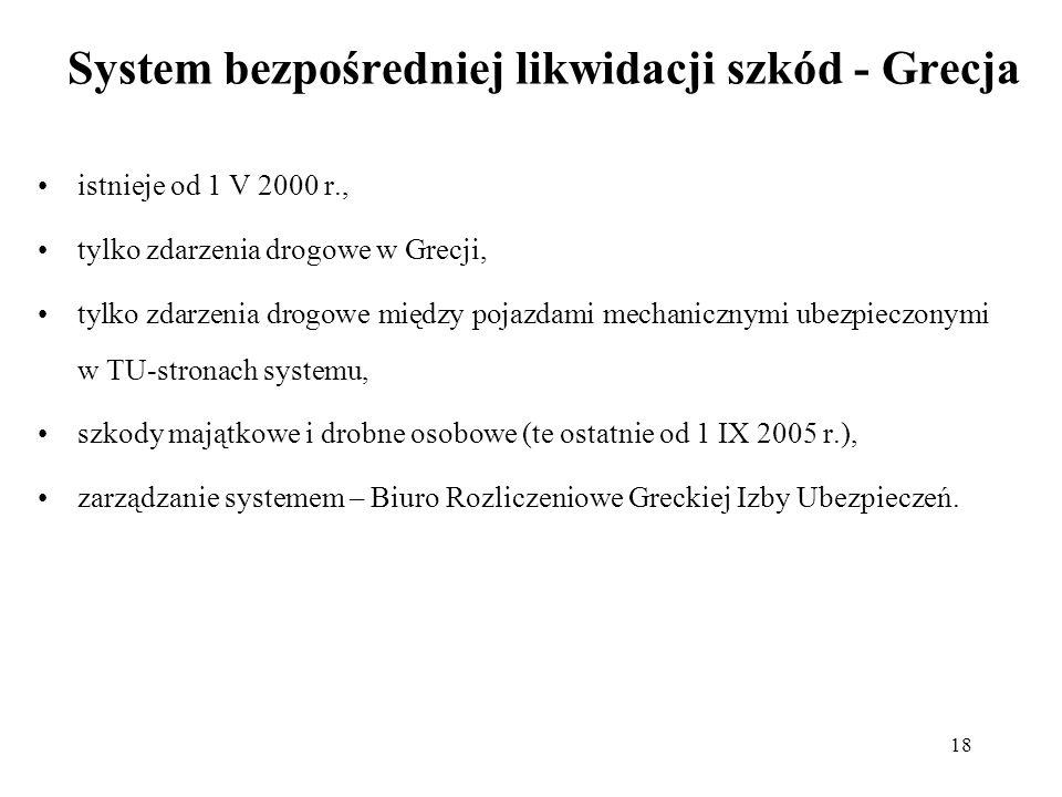 18 System bezpośredniej likwidacji szkód - Grecja istnieje od 1 V 2000 r., tylko zdarzenia drogowe w Grecji, tylko zdarzenia drogowe między pojazdami