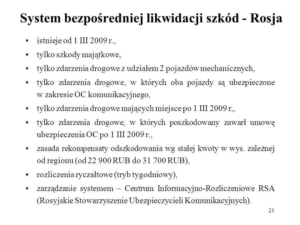 21 System bezpośredniej likwidacji szkód - Rosja istnieje od 1 III 2009 r., tylko szkody majątkowe, tylko zdarzenia drogowe z udziałem 2 pojazdów mech