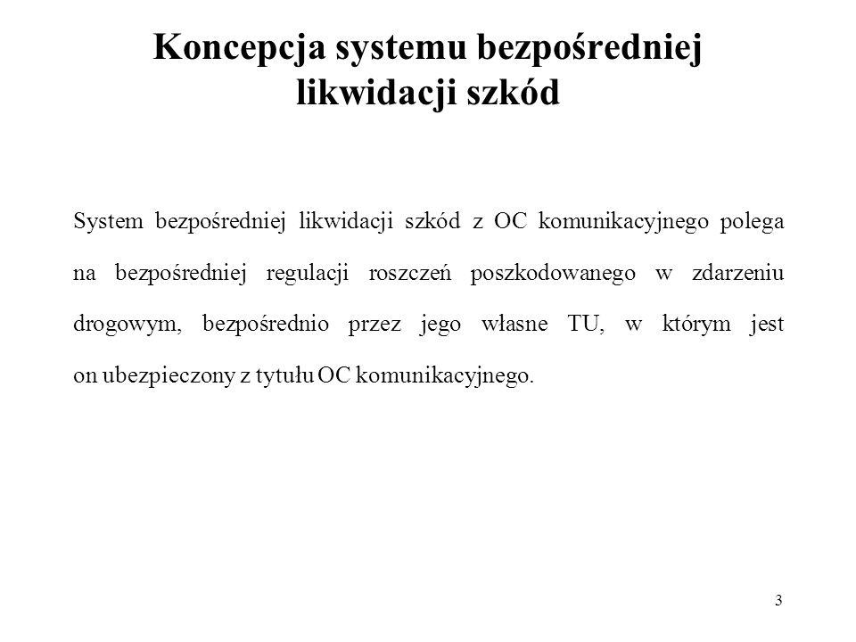 4 Architektura systemu bezpośredniej likwidacji szkód TU sprawcyTU poszkodowanego SprawcaPoszkodowany P(2)S(1) R (4) O (5) A) TU sprawcyTU poszkodowanego SprawcaPoszkodowany B) R (6) O (7) WS (3) O(5)R(4)P(2)S(1) Legenda: P- polisa; S – składka; WS – wywołane szkody; R – roszczenie; O - odszkodowanie WS (3) P(2)S(1) P(2)S(1)