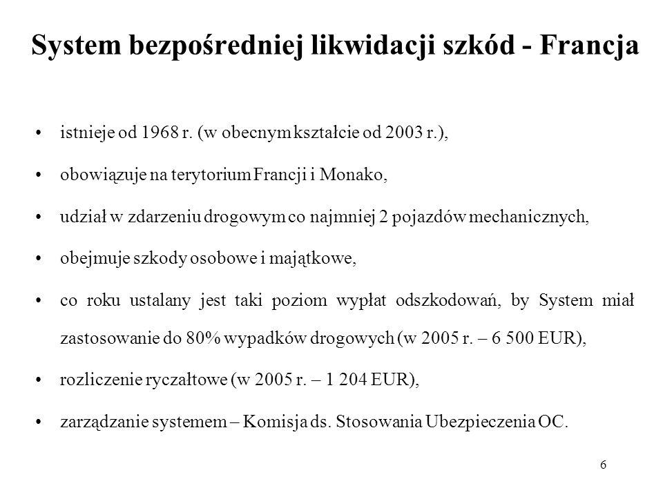 7 System bezpośredniej likwidacji szkód - Francja Poszkodowani TU poszkodowanego Poszkodowani TU poszkodowanego TU sprawcy TU poszkodowanego zgłoszenie szkody Wypłata 300 EUR Wypłata 2450 EUR Wypłata 6000 EUR regres Odszkodowanie ryczałtowe (1204 EUR w 2006 r.) x liczba wypłat 1) 2) I etap II etap (do 6500 EUR)