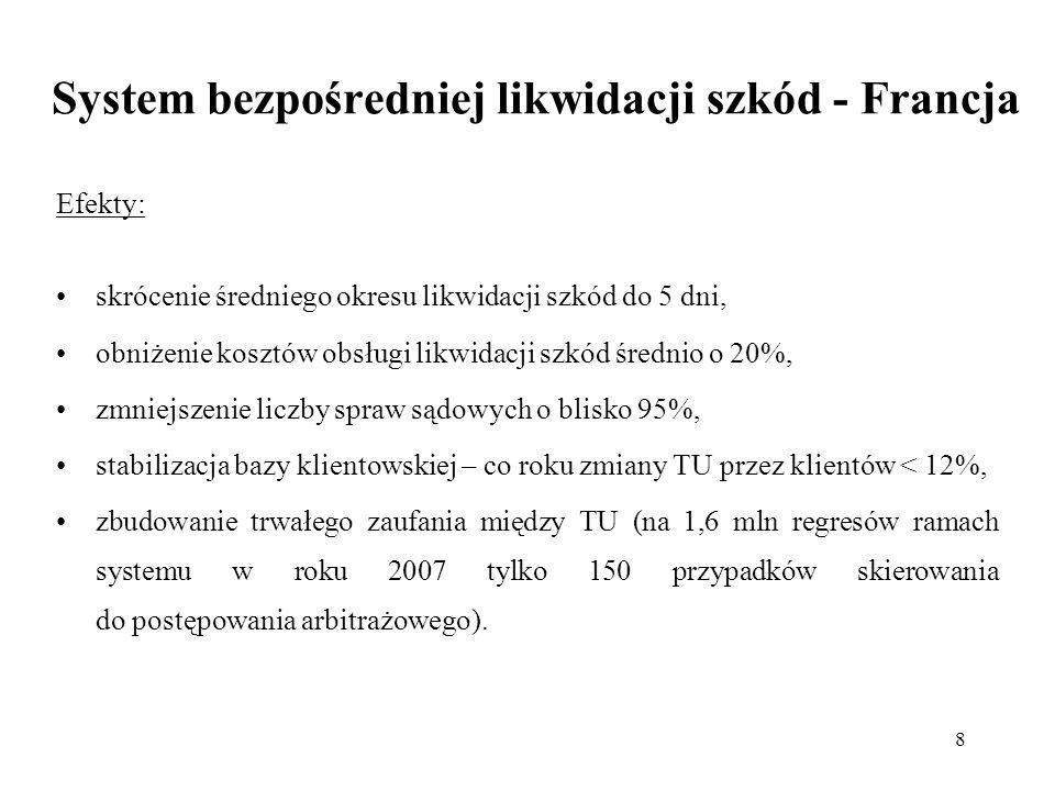19 System bezpośredniej likwidacji szkód - Grecja Biuro Rozliczeniowe Greckiej Izby Ubezpieczeń TU poszkodowanego TU sprawcy regres odszkodowanie ryczałtowe