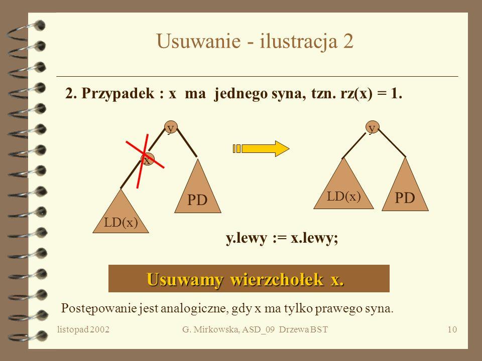 listopad 2002G. Mirkowska, ASD_09 Drzewa BST9 Usuwanie - ilustracja 1 1 Przypadek : x nie ma synów, tzn. jest liściem (rz(x)=0) Usuwamy wierzchołek x.