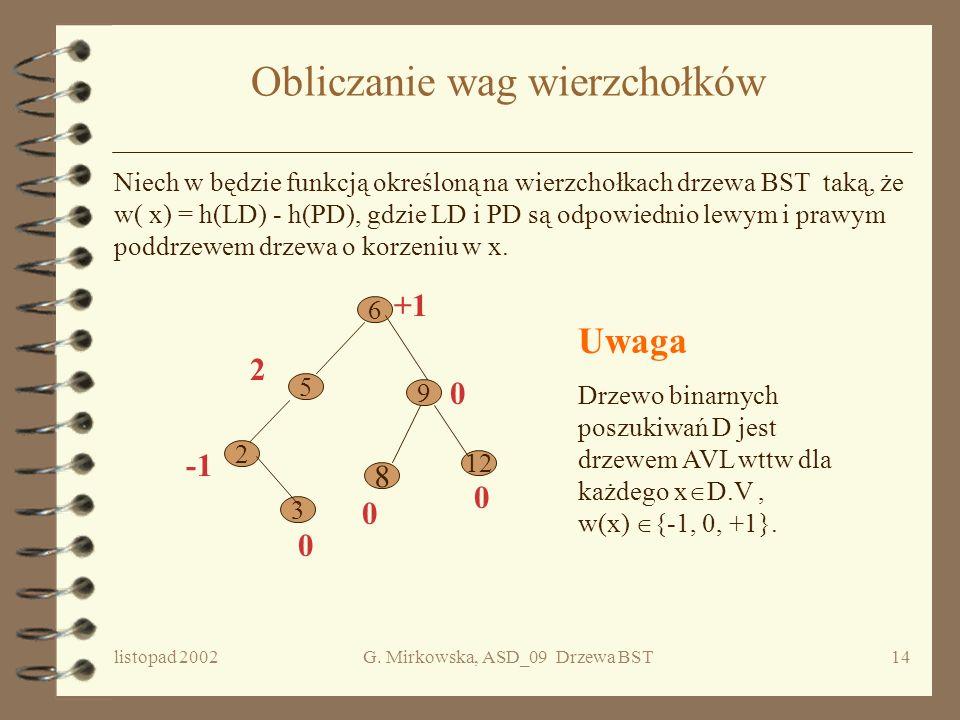 listopad 2002G. Mirkowska, ASD_09 Drzewa BST13 Drzewo wyważone AVL Powiemy, że drzewo binarne jest wyważone, jeżeli dla wszystkich jego wierzchołków,