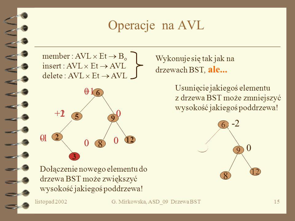 listopad 2002G. Mirkowska, ASD_09 Drzewa BST14 Obliczanie wag wierzchołków Niech w będzie funkcją określoną na wierzchołkach drzewa BST taką, że w( x)