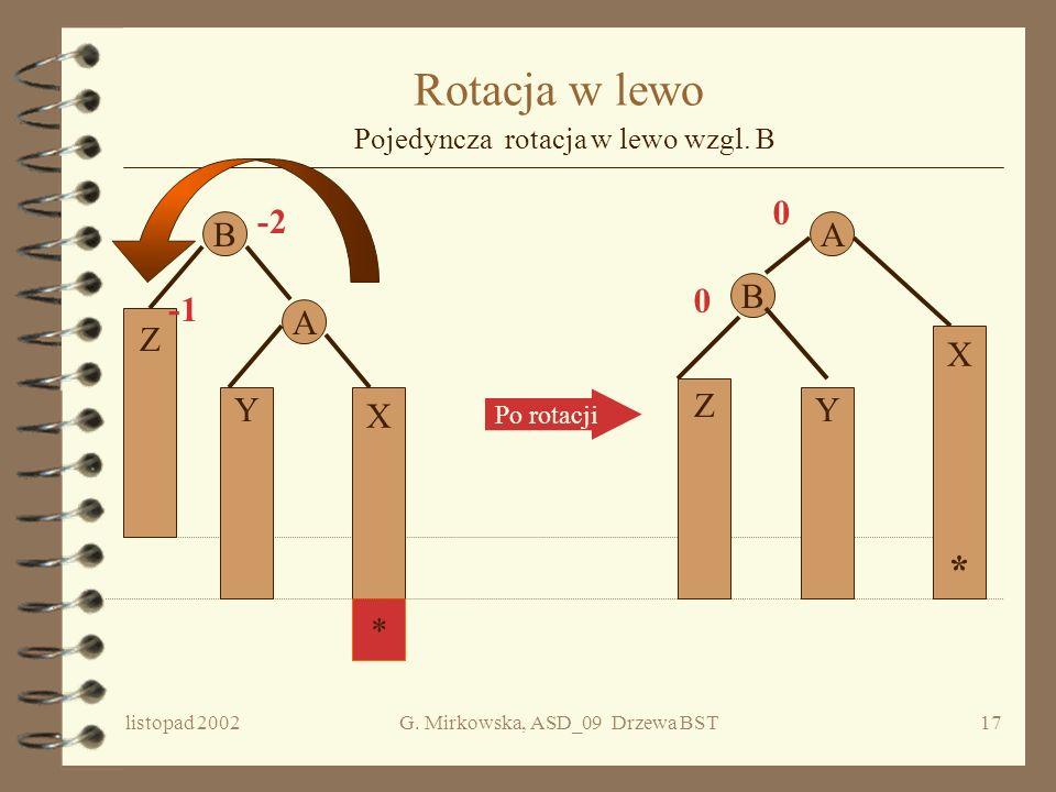 listopad 2002G. Mirkowska, ASD_09 Drzewa BST16 Rotacja w prawo A B Z X*X* Y +2 +1 B A Z X*X* Y 0 0 Po rotacji *