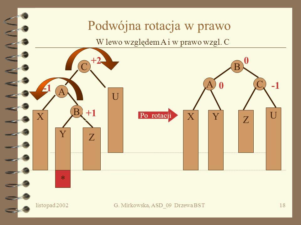 listopad 2002G. Mirkowska, ASD_09 Drzewa BST17 Rotacja w lewo -2 B A Z X*X* Y 0 0 Po rotacji A B Z X*X* Y * Pojedyncza rotacja w lewo wzgl. B