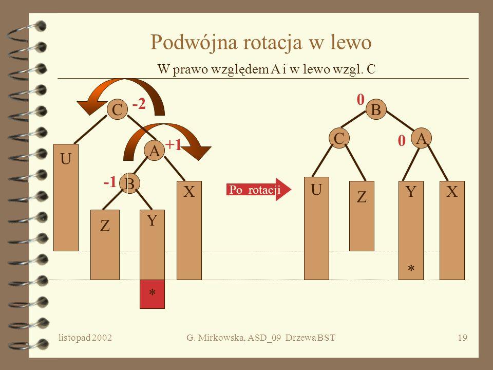 listopad 2002G. Mirkowska, ASD_09 Drzewa BST18 Podwójna rotacja w prawo Po rotacji A C U X Y*Y* +2 B Z +1 * W lewo względem A i w prawo wzgl. C C B U