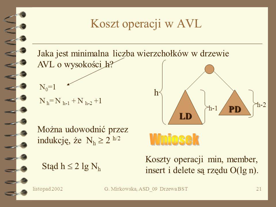 listopad 2002G. Mirkowska, ASD_09 Drzewa BST20 Ile rotacji trzeba wykonać? Jeśli wkładamy element do drzewa AVL, to musimy wykonać co najwyżej 1 rotac