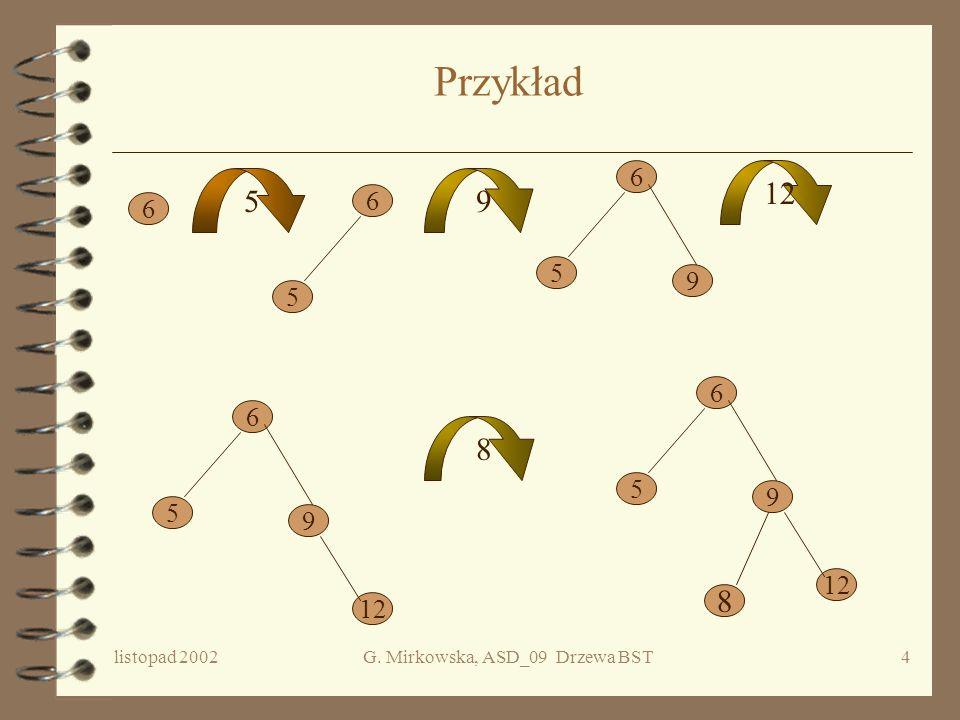 listopad 2002G. Mirkowska, ASD_09 Drzewa BST3 Wstawianie elementu do drzewa BST i ii insert : BST ET BST Rozpoczynając od korzenia drzewa D przeglądam
