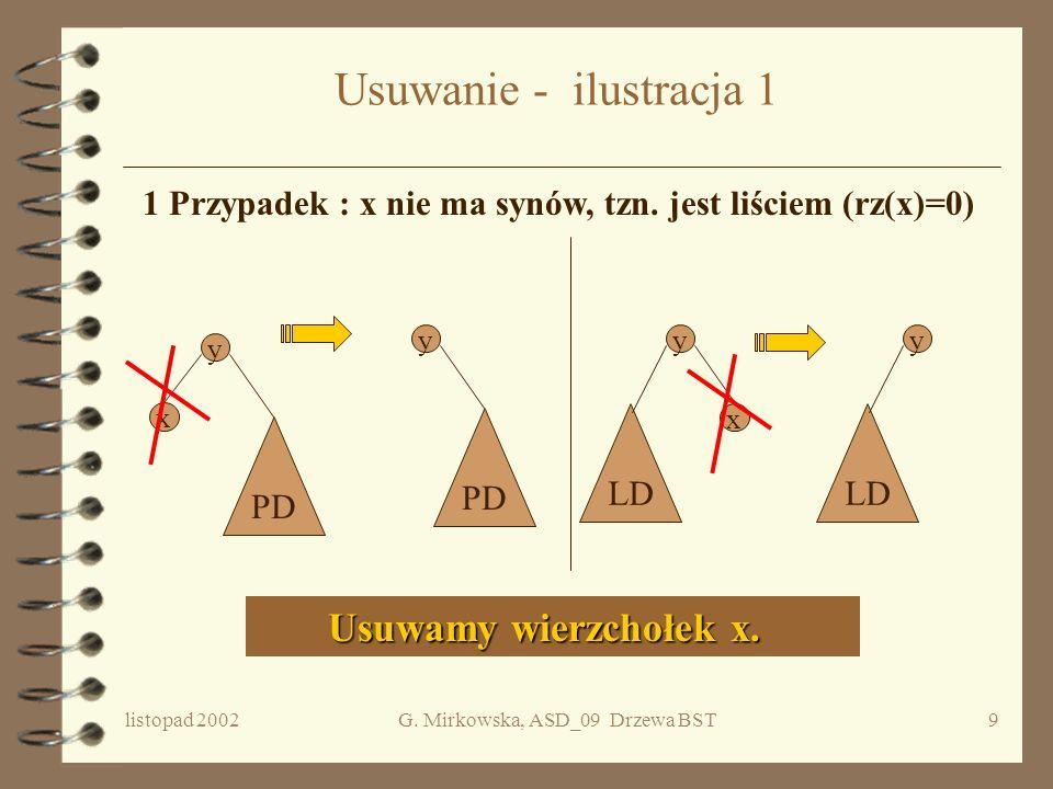 listopad 2002G. Mirkowska, ASD_09 Drzewa BST8 Operacja usuwania elementu delete : BST Et BST (1) Znajdujemy wierzchołek x o etykiecie e stosując algor