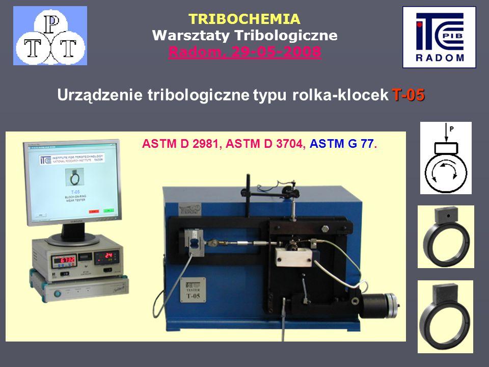 TRIBOCHEMIA Warsztaty Tribologiczne Radom, 29-05-2008 T-05 Urządzenie tribologiczne typu rolka-klocek T-05 ASTM D 2981, ASTM D 3704, ASTM G 77.
