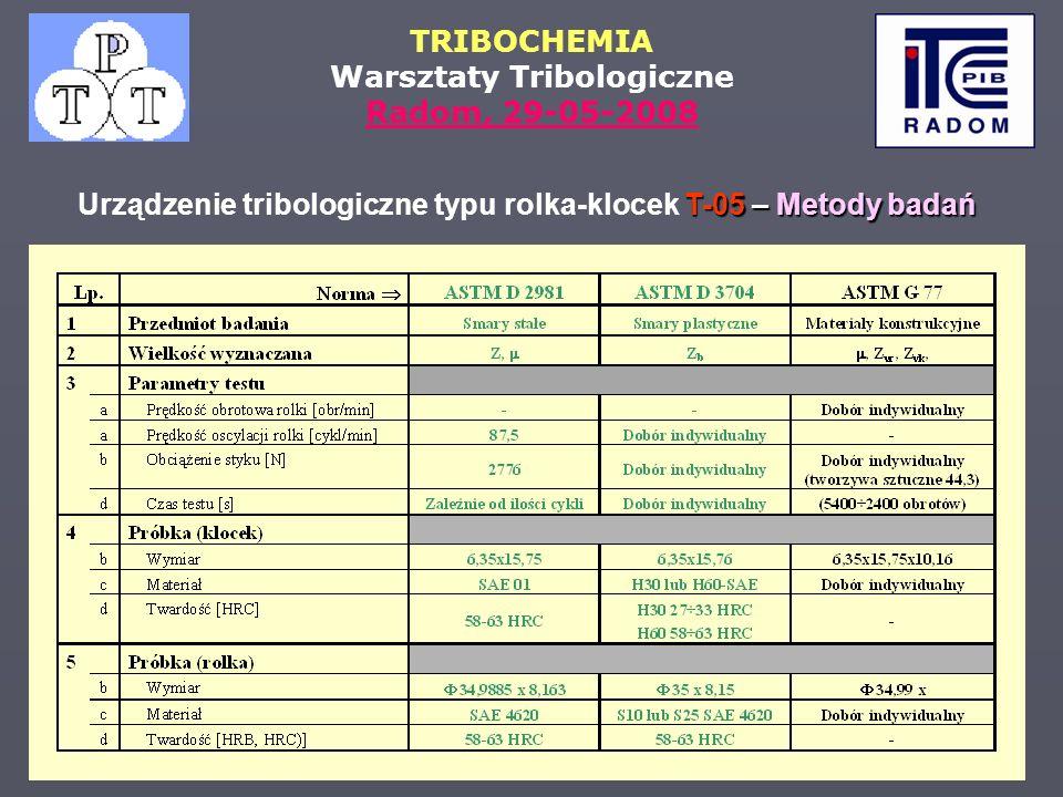 TRIBOCHEMIA Warsztaty Tribologiczne Radom, 29-05-2008 T-05 – Metody badań Urządzenie tribologiczne typu rolka-klocek T-05 – Metody badań