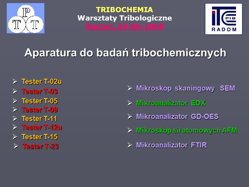 TRIBOCHEMIA Warsztaty Tribologiczne Radom, 29-05-2008 Aparatura do badań tribochemicznych Tester T-05 Tester T-05 Tester T-09 Tester T-09 Tester T-11