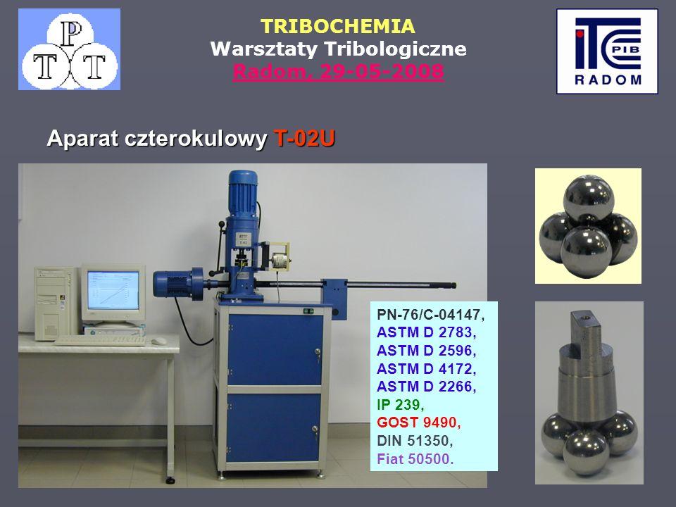TRIBOCHEMIA Warsztaty Tribologiczne Radom, 29-05-2008 PN-76/C-04147, ASTM D 2783, ASTM D 2596, ASTM D 4172, ASTM D 2266, IP 239, GOST 9490, DIN 51350,